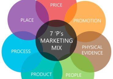 Mô hình Marketing 7P là gì?